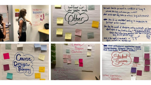 A collage of various whiteboards with postit notes